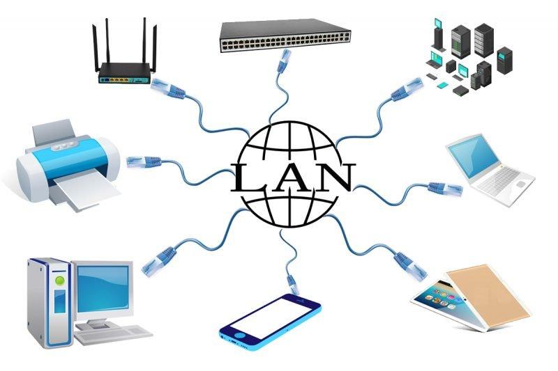 LAN diagram